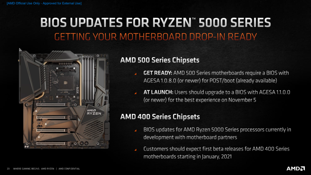 Aggiornamenti BIOS per Ryzen 5000