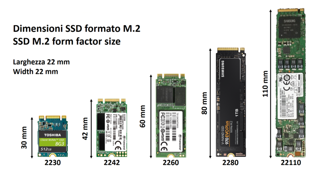 Formati SSD M.2