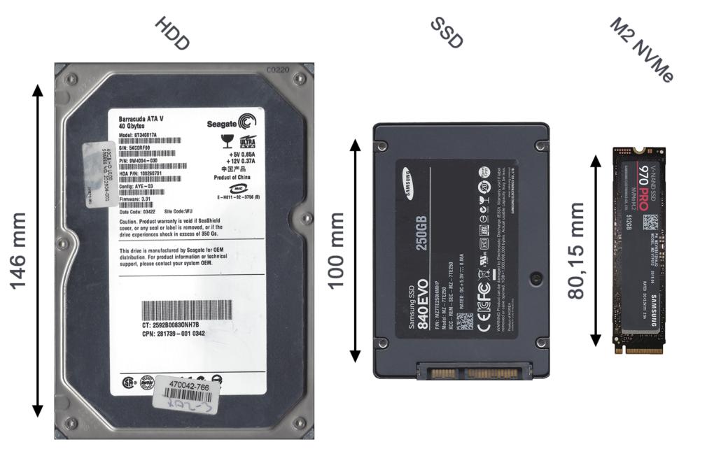 Dimensioni HDD, SSD e M.2 NVMe