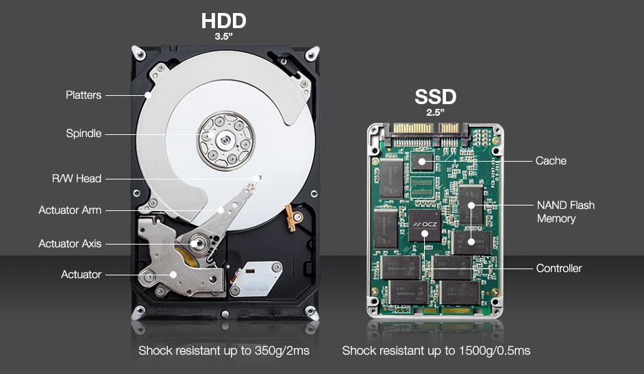 Confronto HDD e SSD