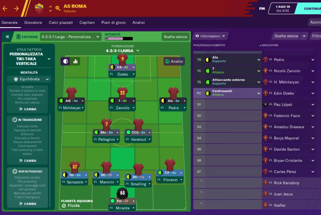 formazione as roma football manager 2021 alessandro calchi