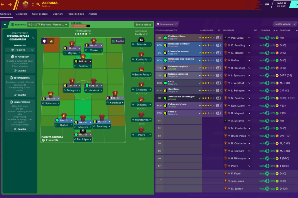 formazione as roma football manager 2021 simone clerici 1