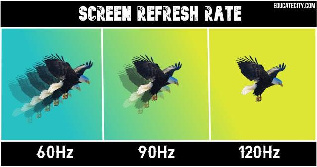 Refresh rate schermo