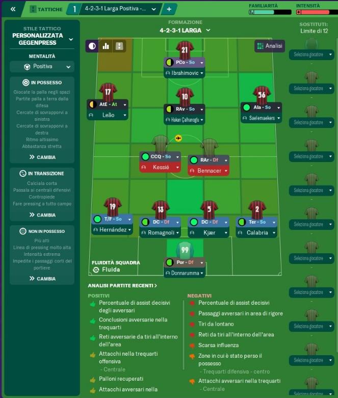 Il Milan di Ballarini in Football Manager 2021