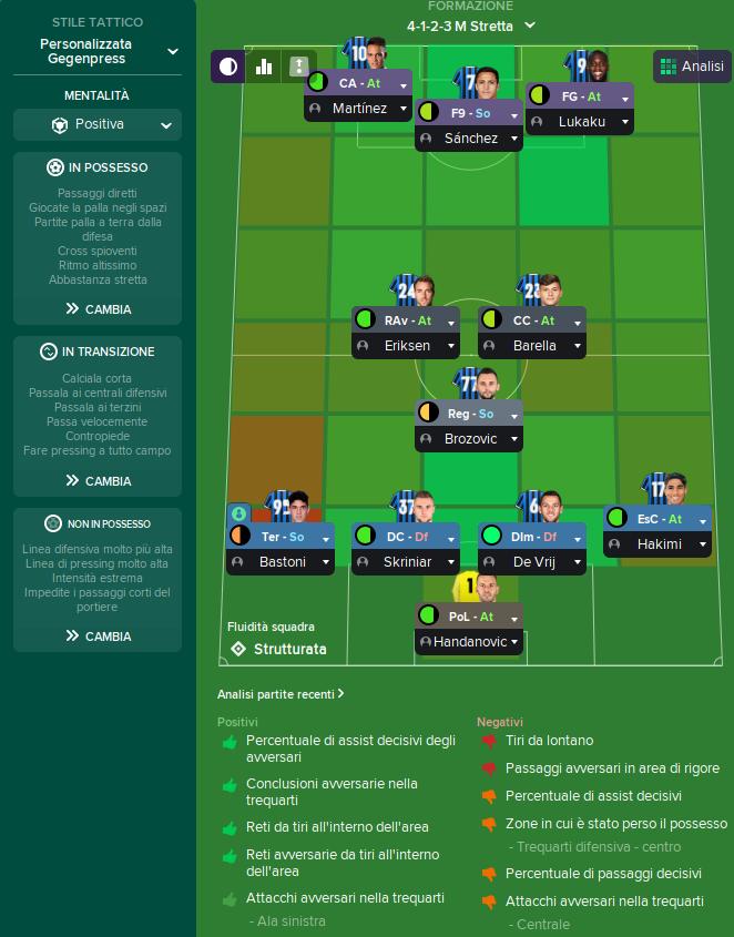 Football Manager 2021 Pisaturo