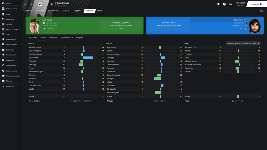 Confronto tra Musso e Perin su Football Manager 2021