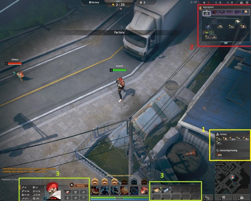 Guida schermata gameplay